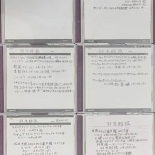 羽生結弦くんのDVDとDVDデッキセット − 愛知県