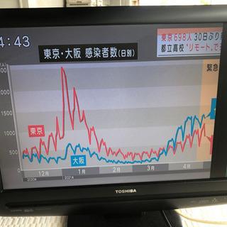訳あり 東芝 19型液晶テレビ 19a3500