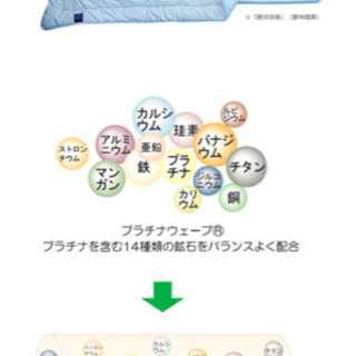 【ネット決済・配送可】プラチナウェーブ 寝具セット