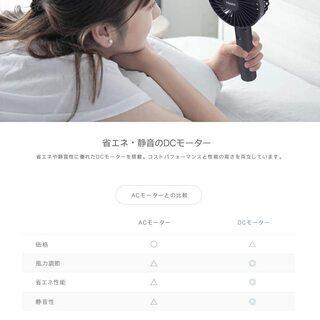 【新品・未使用】充電式 手持ち扇風機 - 千代田区