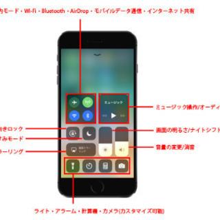 【初めてのスマホ(iPhone・Android)】優しく分…