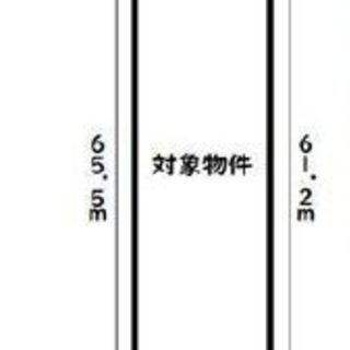 ★貸土地★    大阪市西淀川区中島 200坪 #資材置き場 #...
