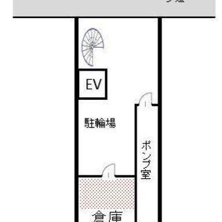 ビル1階の貸倉庫(バイクガレージとしても利用可)