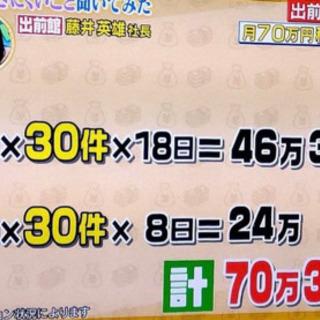 【出前館の宅配業務】自転車〜軽貨物 愛知県全域及び全国