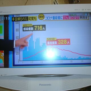 パナソニック ビエラ 17インチ 液晶テレビ VIERAリモコン...