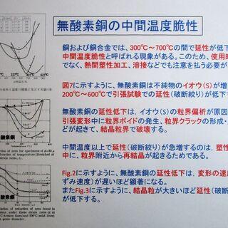 講義します【金属材料の熱処理・組織・性質】 − 茨城県