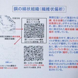 講義します【各種金属の熱処理組織と性質について】 - 大阪市