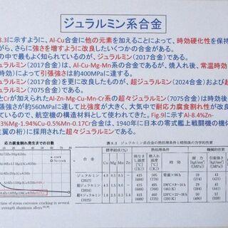 講義します【各種金属の熱処理組織と性質について】 − 大阪府