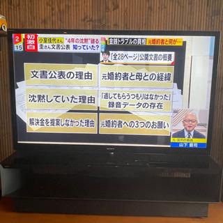 大特価!65インチSONYブラビアテレビ