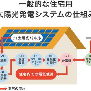 これからは太陽光はタダで設置する時代です! ローン、レンタル、リ...