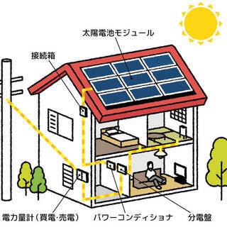 ※急募※太陽光設置工事の作業員!