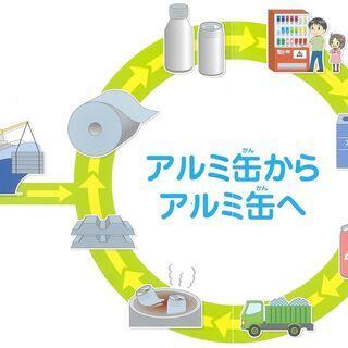 みんなでできる  アルミ缶リサイクル教室