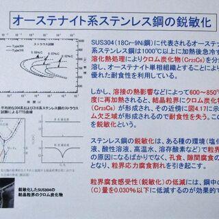 金属の性質、現象について解説した冊子です - 日立市