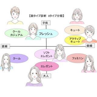 顔タイプ診断♡大阪市内or豊中/4500円