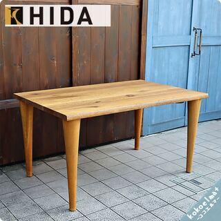 飛騨高山の家具メーカー キツツキマークの飛騨産業(HIDA)。森...
