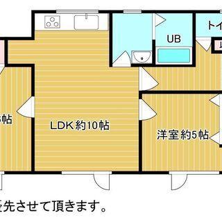 札幌市北区新琴似3条13丁目 中古戸建物件