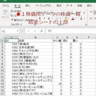 【ネット決済・配送可】東証一部の時系列株価データをエクセルでまと...