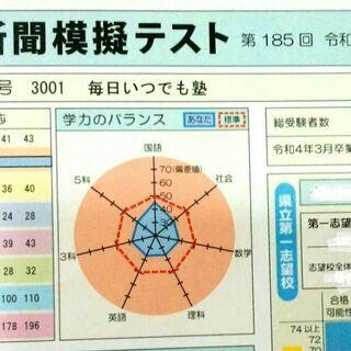 無料◆教育界35年ベテランによる 下野テスト・実力テスト結果の分...
