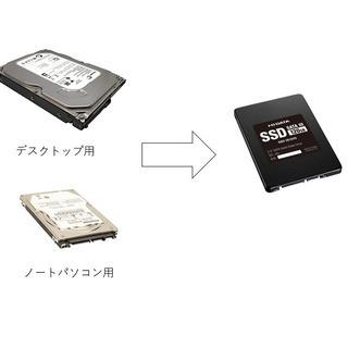 HDDからSSDへ換装します