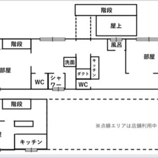 🎉【激安&オニ便利貸し倉庫】JR十条駅から徒歩3分&十条銀座商店...