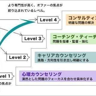【FITファシリテーター資格認定講座】10/23,24 チームの...