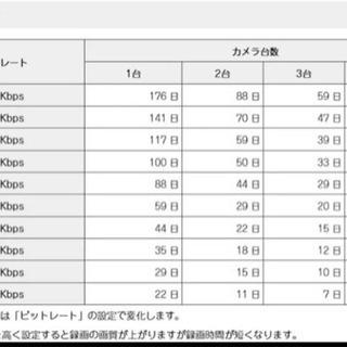 【ネット決済・配送可】キャロットシステムズHR-104